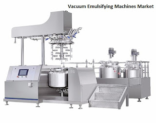 Vacuum Emulsifying Machines Market