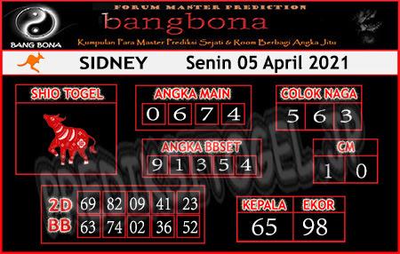 Prediksi Bangbona Sydney Senin 05 April 2021