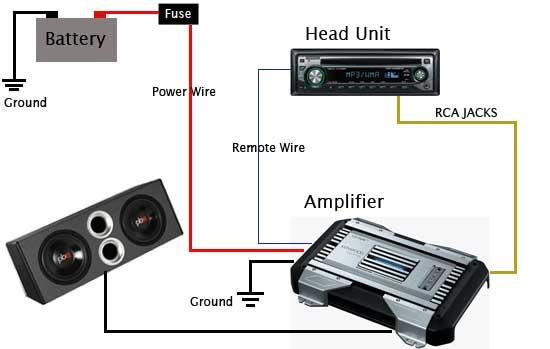 Diagram Car Audio Amplifier Instalation Guide