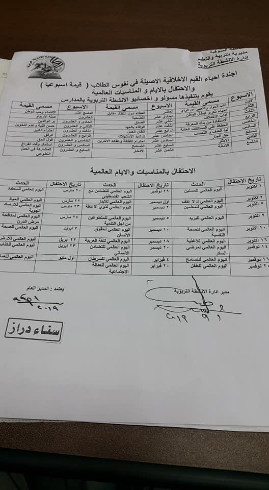 خطة الأنشطة بالمدارس وإختصاصات مشرف الأنشطة للعام الدراسي 2019 / 2020 12