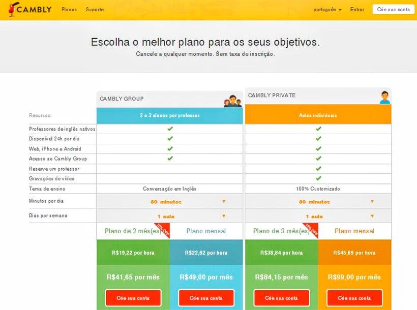 Inglês para viagem - como aprendemos inglês on-line no Cambly