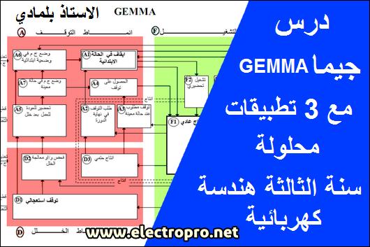 درس دليل دراسة انماط التشغيل والتوقيف GEMMA سنة الثالثة هندسة كهربائية للاستاد بلمادي