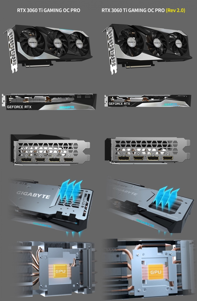 Gigabyte RTX 3060 Ti Gaming OC PRO 2.0 and Rev 2.0