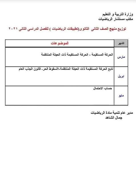 توزيع مناهج الصفين الأول والثانى الثانوى الترم الثاني 2021 بعد التعديل  FB_IMG_1615594044075