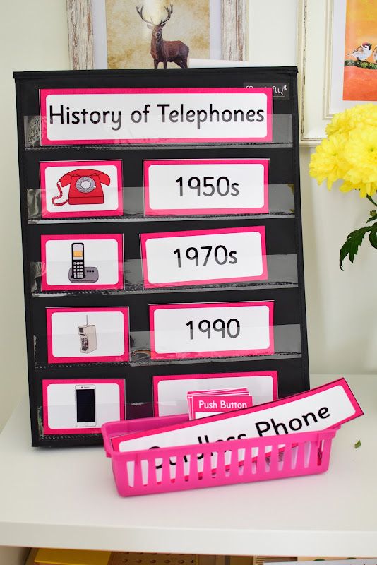 History of Telephones: Pocket Charts