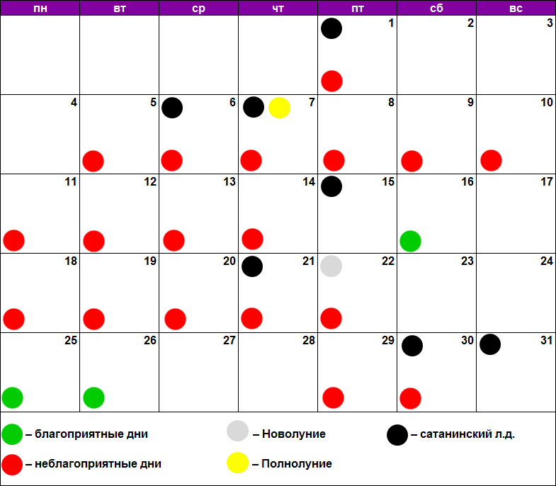 Лунный календарь лечения зубов май 2020