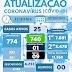 NOVO HORIZONTE-BA: BOLETIM INFORMATIVO SOBRE O CORONAVÍRUS ( 05/09/2021)