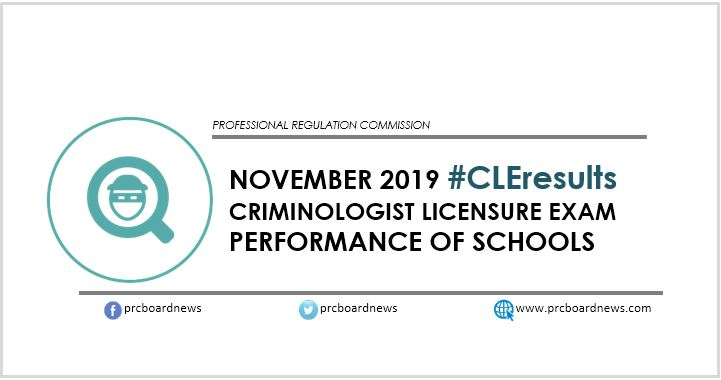 November 2019 Criminology board exam CLE results: performance of schools