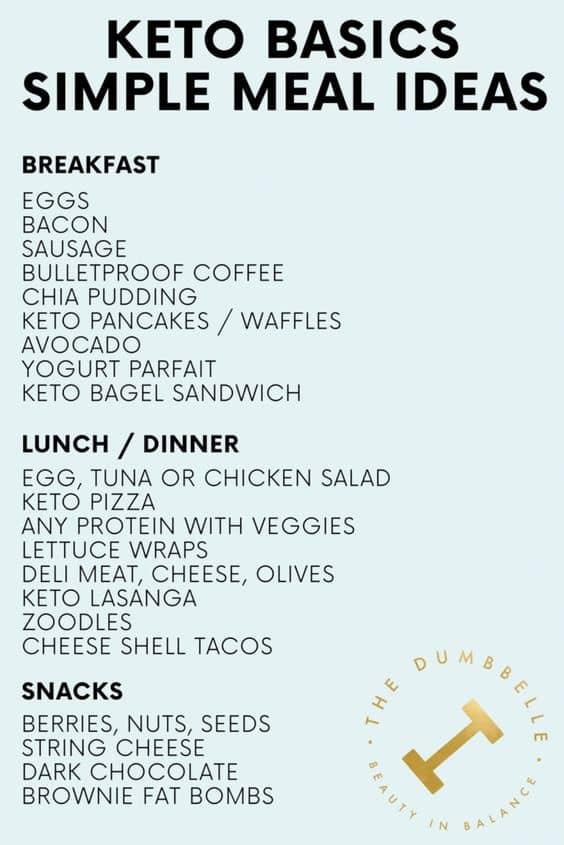 Keto Basics Simple Meal Ideas