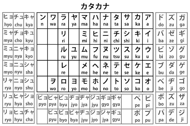 katakana jepang