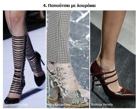 59df4baf19 Παπούτσια με λουράκιαΑν σου αρέσει το στυλ του μονομάχου και τα παπούτσια  με λουράκια