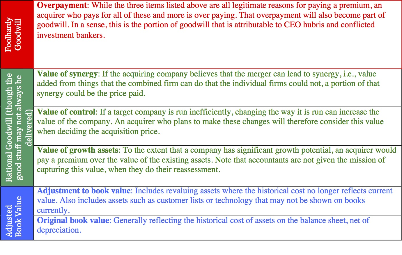 Compensation Risk Assessments