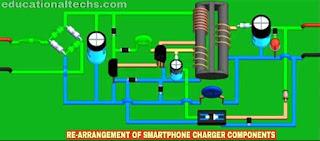 Smartphone Charger Components Arrangement