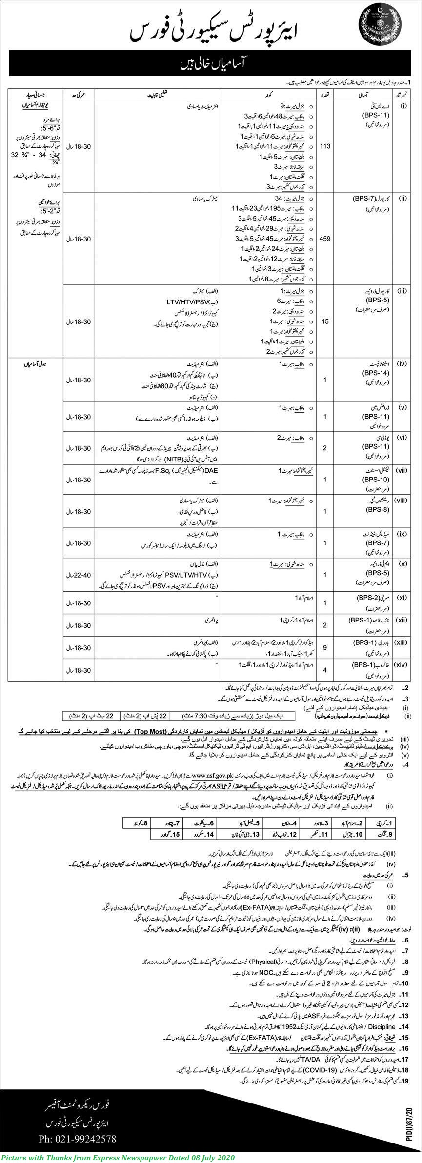 ASF Jobs 2020 - Latest Jobs in Air Port Security Forces 2020 ASI, Carpol, UDC, Steno and Others