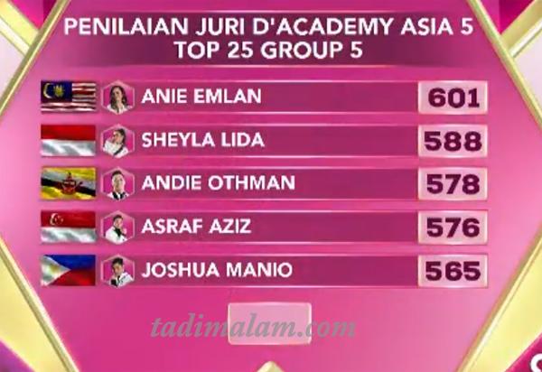 DA Asia 5 Top 25 grup 5