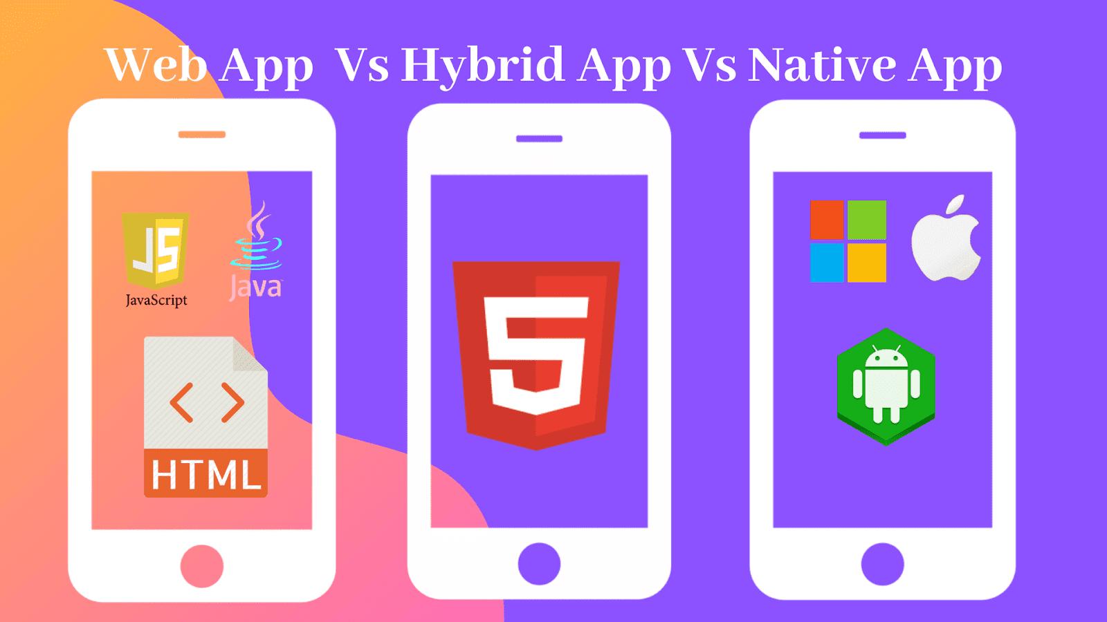 Native Vs Web Vs Hybrid