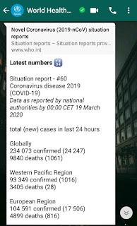 Hasan Askari : Nomor whatsapp bot WHO khusus Covid-19