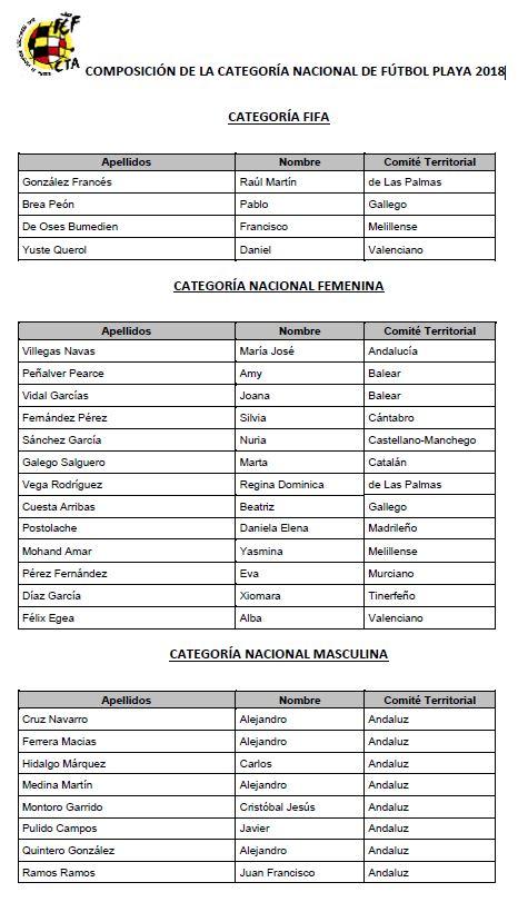 arbitros-futbol-playa-20181
