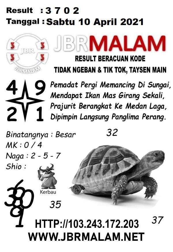 JBR Malam HK Sabtu 10 April 2021