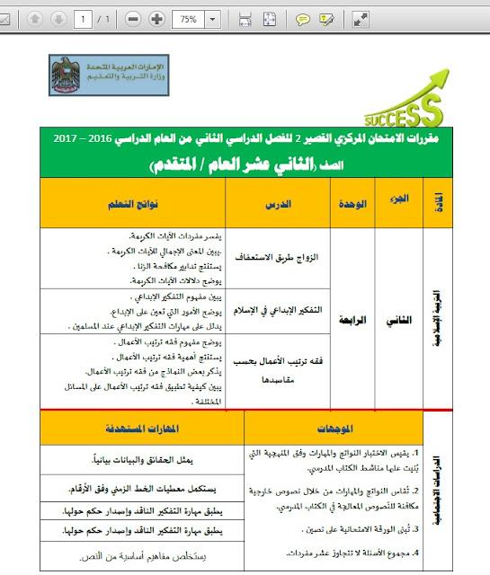 مقررات الامتحان المركزي القصير 2 للفصل الدراسي الثاني للصف الثاني عشر 2016-2017