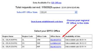PF Balance Check Online