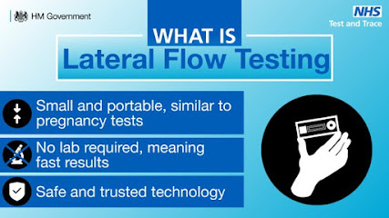 Lateral Flow testing explained with a drawn image of a test like a pregnancy test