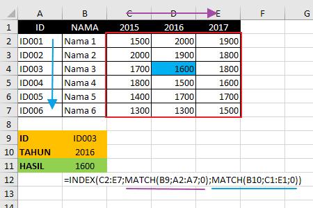 Index-Match Pencarian Berdasar Kolom dan Baris.png