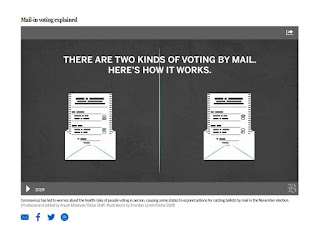 Boston Globe video: Mail-in voting explained