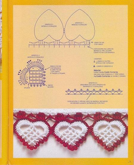 Gráfico de bico de crochê com corações