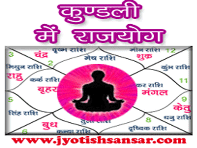 rajyog aur hindi jyotish
