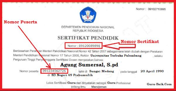 gambar contoh sertifikat pendidik