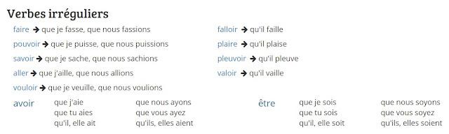 Subjonctif - czasowniki nieregularne 2 - Francuski przy kawie