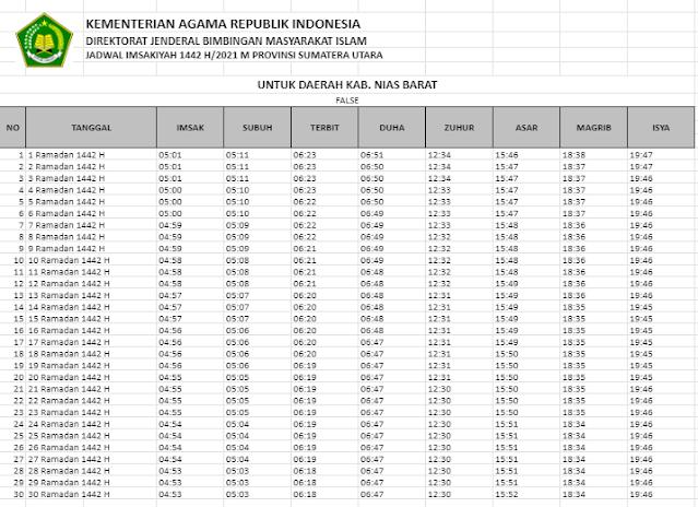 Jadwal Imsakiyah Ramadhan 1442 H Kabupaten Nias Barat, Sumatera Utara