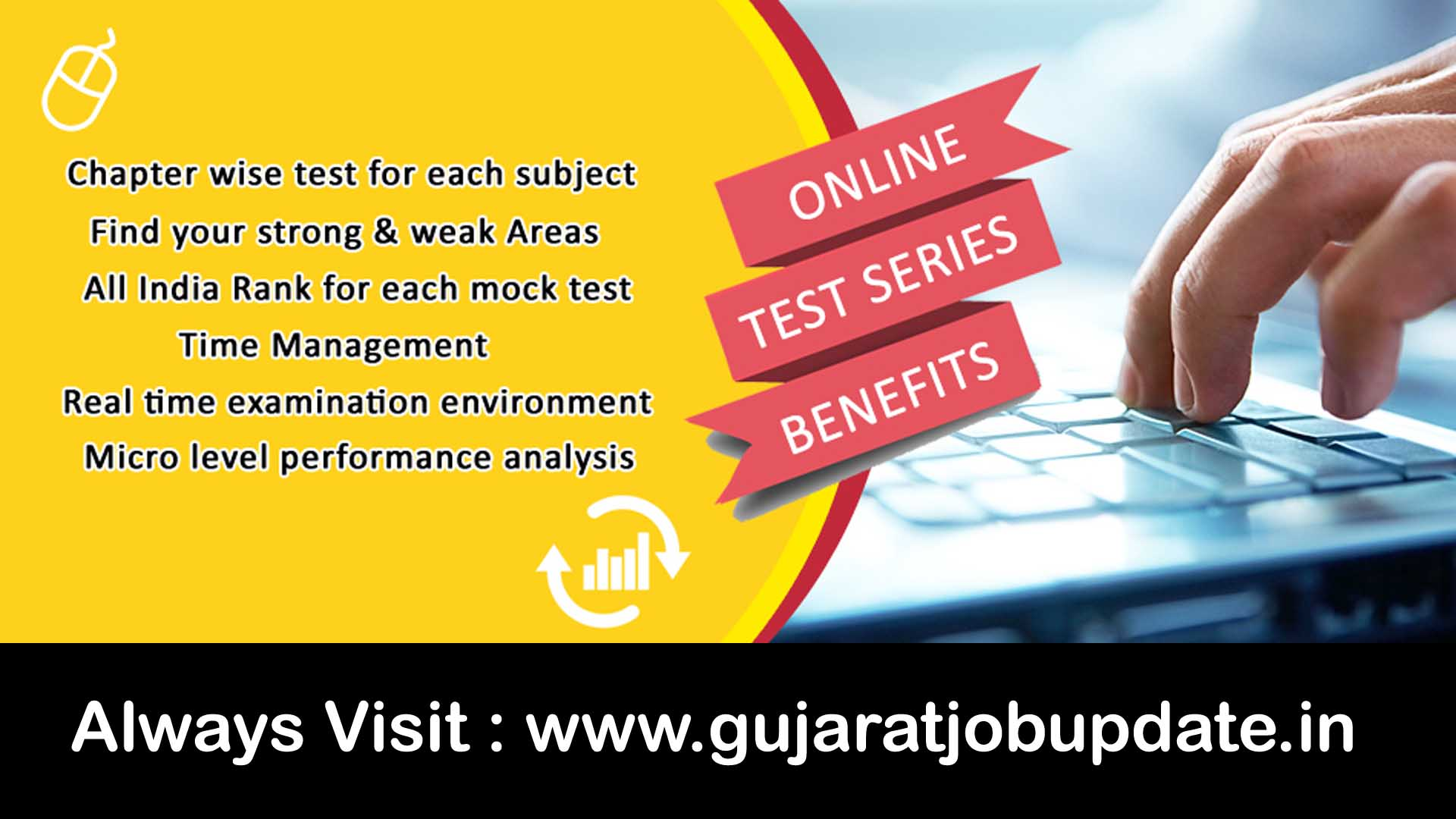 Online Test Series for History of Gujarat
