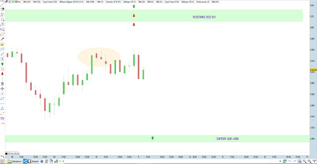 cac40 trading 10/09/20 bilan