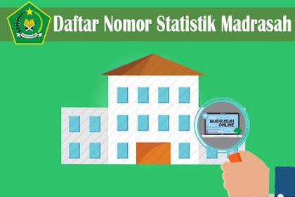 Daftar NSM Tingkat RA, MI, MTs, dan MA Seluruh Indonesia