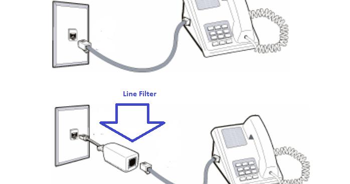 Setup Siemens SpeedStream Modem With Bell PPP DSL Internet