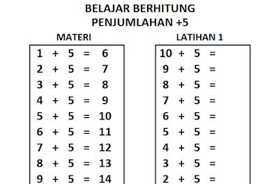 Belajar Berhitung Penjumlahan Bilangan +5