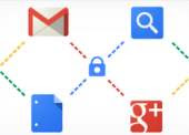 dati personali su Google