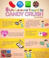 humor candy crush