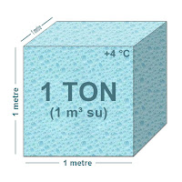 Dört derece sıcaklıktaki 1 metreküplük suyun 1 metrik ton ağırlığa eşit olmasını gösteren çizim