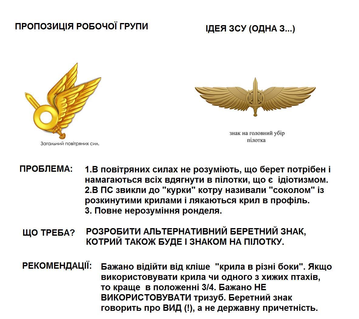Ukrainian Military Pages Робоча група запрошує до обговорення проекту військової символіки та розроблення змін до нього