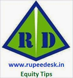 Learn Indian Equity Stock Market
