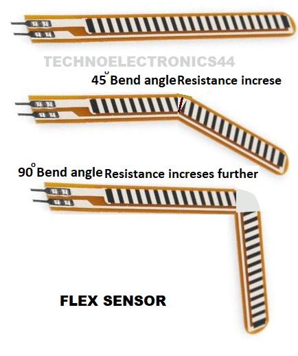 Flex Sensor TECHNOELECTRONICS44