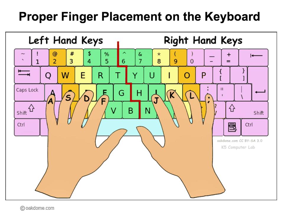 barnard tech integration keyboarding practice. Black Bedroom Furniture Sets. Home Design Ideas