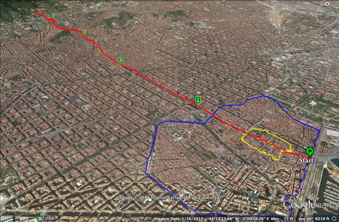 The City The City Barcelona Decumanus Maximus
