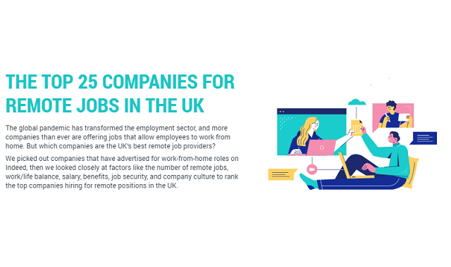 Top companies in the UK for remote jobs