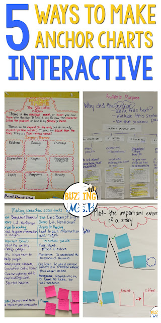 If your anchor charts are cute but your students don't know how to use them, they're not purposeful. This post includes five ideas about how to make your ELA anchor charts interactive! Reading anchor charts are the best when students can add their thinking to them and access information. Read about tips for using sticky notes, interactive graphic organizers, and more to make your charts student-friendly!