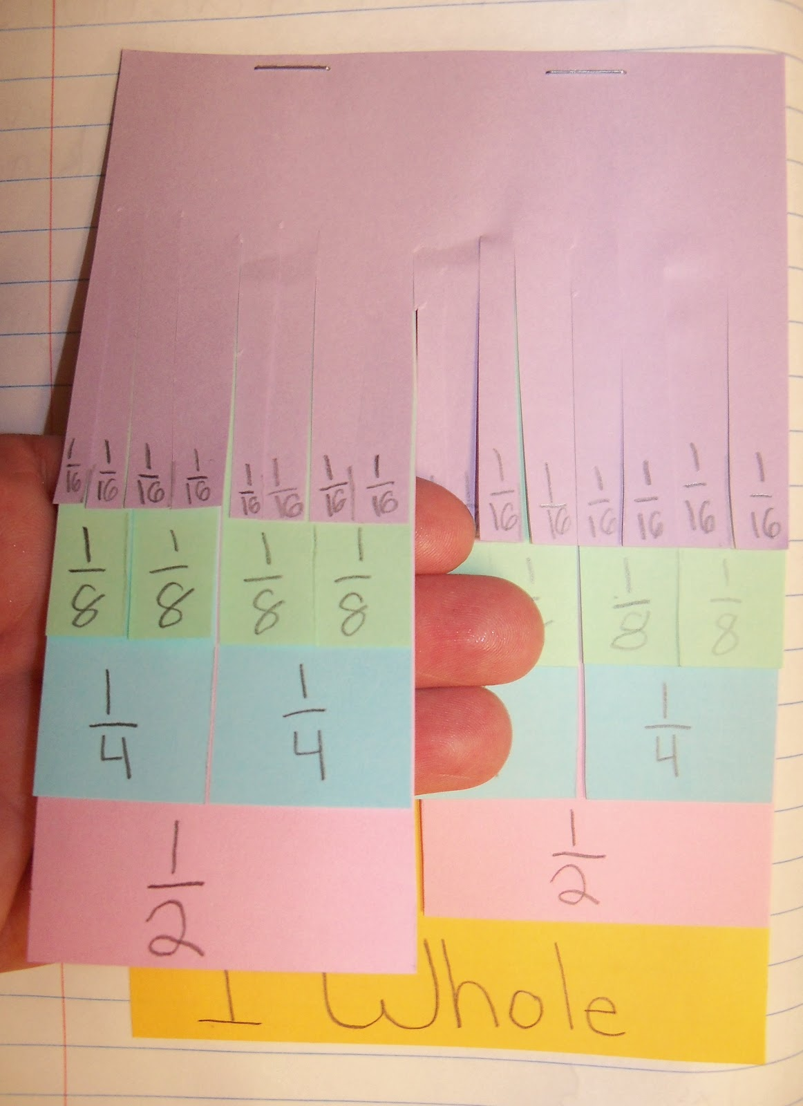 The 4th Grade May Niacs Equivalent Fractions
