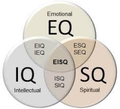 Arti Penting Kecerdasan Emosional (EQ)